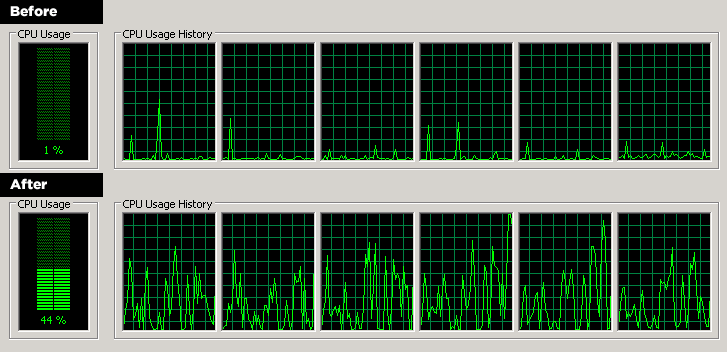 timeouts and crazy cpu usage when saving particular media items ...