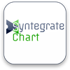Syntegrate Chart for Salesforce