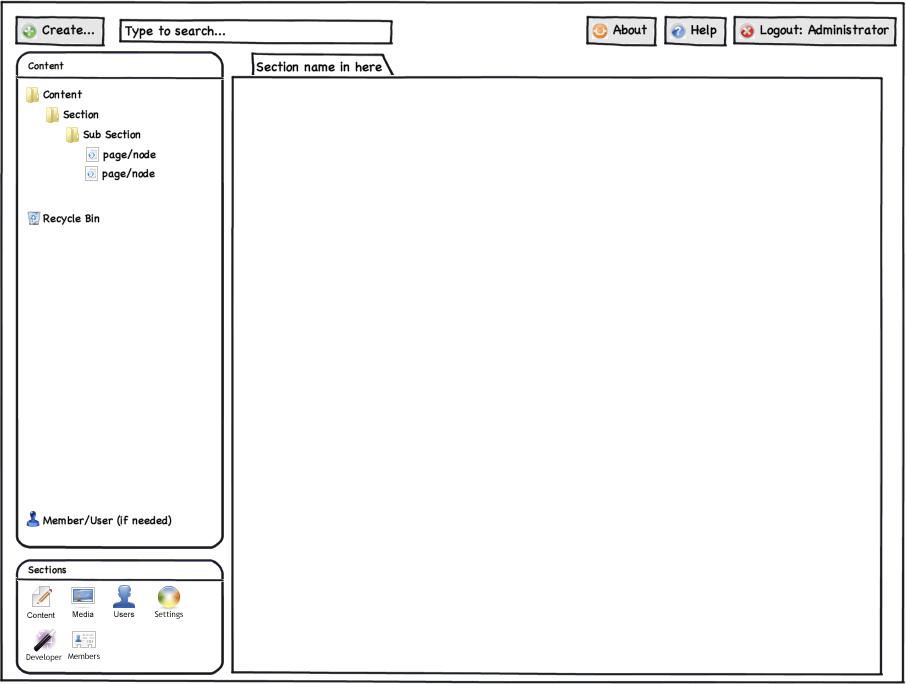 CogWorks: Balsamiq Wireframe templates - our.umbraco.com